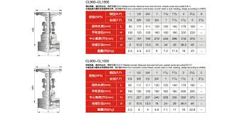 Gate Valve Pressure Rating Chart Forged Gate Valve 900lbs 1500lbs Sw Npt Ends Tengs Valve