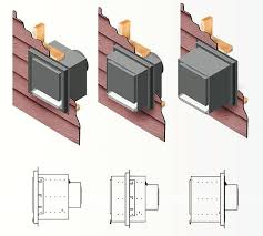 direct vent gas fireplace venting problems through wall inserts