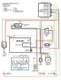wiring diagram for a bunn coffee maker the wiring diagram coffeegeek espresso espresso machines vibiemme domobar super wiring diagram