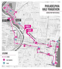 2018 Guide To Philadelphia Marathon Weekend Philadelphia