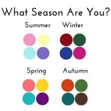 Seasonal Color Chart What Season Are You Teal Inspiration