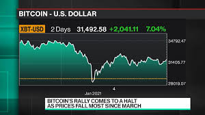 The platform is more scalable than many other blockchain networks, with the ability to process one million the bitcoin software is free and available online to anyone who wants to run a bitcoin node and store all the prices and market cap data are volatile and are updated as of february 19, 2021. Bitpay Cco Says Bitcoin Will Hit 45 000 Bloomberg