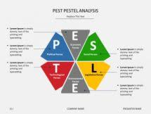would you like to use the pest or pestle analysis framework for  sample pest analysis powerpoint slide templates pestpestel sample thank you letter after interview fax cover sheet sample