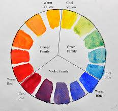 Artist Color Mixing Chart Why Color Charts And Color Wheels Are A Must Have For Painters
