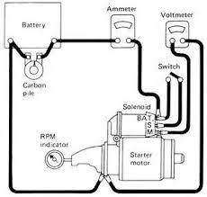 similiar chevy starter wiring keywords chevy turn signal wiring diagram wiring harness wiring diagram