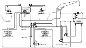 wesmar vortex bow and stern thrusters 12 volt wiring diagram typical hydraulic system