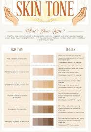 Skin Color Makeup Chart 8 Makeup Tips Tricks Every Girl Needs To Know Alyce Paris