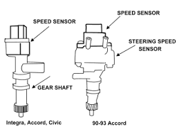 vss vehicle speed sensor troubleshoot repair replace how to figure 1