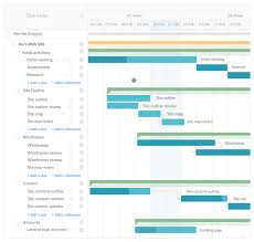 Online Gantt Chart Software For Project Planning · Ganttpro