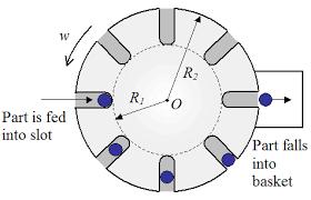 physics questions physics question 7 problem 8
