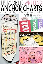 Punctuation Anchor Chart 1st Grade Writing Anchor Charts Firstgraderoundup