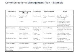 Detailed Project Plan Template New Project Plan Template