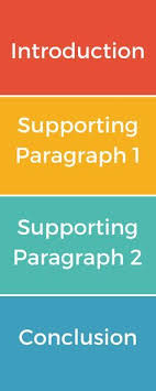 best essay structure ideas essay tips writing ielts essay structure see more ielts