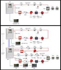 ebl512 g3 fire alarm system panasonic business Addressable Fire Alarm System Diagrams fire alarm system overview example addressable fire alarm system wiring diagram