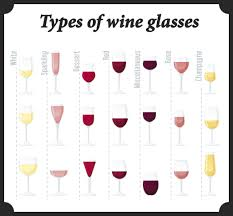 glasses for red wine