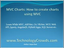 Mvc Charts How To Create Charts Using Mvc