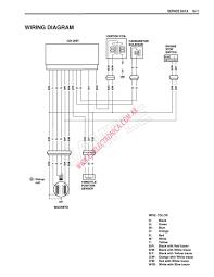wiring diagram 1995 suzuki rm250 on wiring images free download Lt80 Wiring Harness wiring diagram 1995 suzuki rm250 1 rm 250 wiring diagram 1995 suzuki rf900r suzuki lt80 suzuki lt80 wiring harness