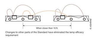 energy codes change in tandem wiring requirement for lighting 14 10284 greenbuilderinsert 11nov14 final midrez 4