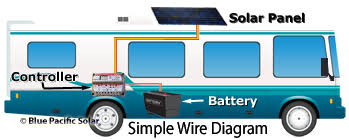 tadibrothers backup camera wiring diagram tadibrothers rv solar system wiring diagram pics about space tractor repair on tadibrothers backup camera wiring diagram
