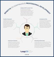 benefits to continuous professional development 1 keeping up to date the latest trends