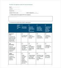 Free Performance Appraisal Sample Wording Template Word Details File