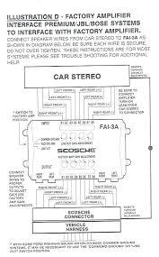 jeep liberty radio wiring fundacaoaristidesdesousamendes com jeep liberty radio wiring radio wiring diagram ford rad jeep liberty wiring diagram home improvement classes