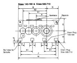 Transmission Size Chart Dimensional Chart Triple Reduction Helical Gear Boxes H3