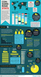 consumerism stats infographic infographic list share