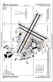 Sfo Runway Chart 90 Best Runway Images In 2019 Airport Design Aviation