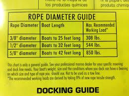 Dock Line Size Chart 5 8 X 30 Seachoice Premium Double Braid Braided Nylon Dock Line Rope 46991 Navy