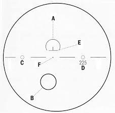 Hoya Array Centration Chart Optician