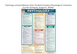 Psychology Chart Psychology Laminate Reference Chart The Basic Principles Of
