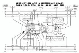 ford 4000 transmission diagram wiring diagrams ford 4000 transmission diagram wiring diagram for you ford 4000 transmission diagram