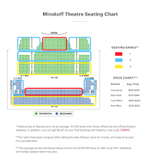 Lion King Theatre Seating Chart Minskoff Theatre Seating Chart The Lion King Guide