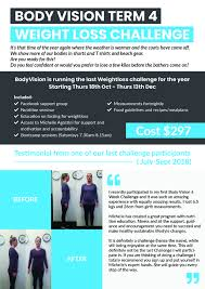 Healthy Life Plan Program Weight Loss Bodyvision Melbourne