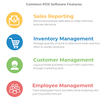 What Is A Pos System A Guide To Point Of Sale Features
