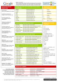 cheet sheets cheat sheet all cheat sheets in one page