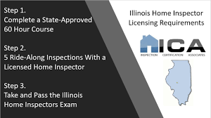 illinois home inspection licensing