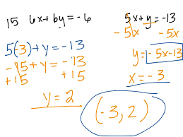 most viewed thumbnail solving systems of equations using substitution