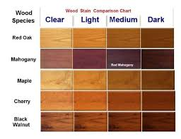 Wood Stain Chart In 2019 Wood Stain Color Chart Cherry