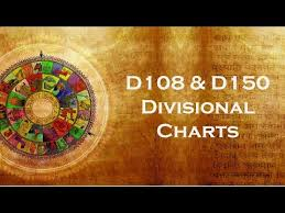 Videos Matching 12th Session Introduction To Divisional