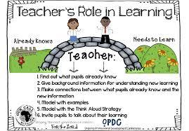 role of a teacher essay