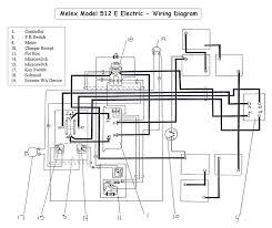 ez go fr wiring wiring diagram paper golf cart wiring diagram ez go battery charger new for ezgo electric ez go fr wiring
