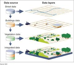 Gis Geographic Information System National Geographic Society