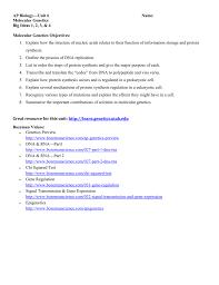 article peer review process grievances