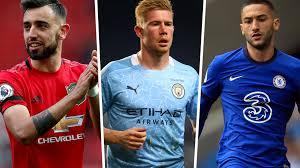 Kevin de Bruyne und zwei Bundesliga-Stars: Die besten zentral offensiven  Mittelfeldspieler bei FIFA 21