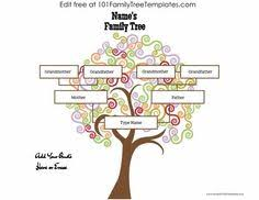 free family tree template editable 26 best family tree templates images free family tree template