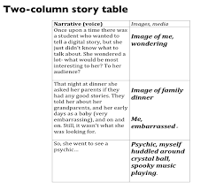 Script Storyboard Unique Story Tables Vs Story Boards Media And Psychology Of Story