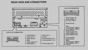 landcruiser ute stereo wiring diagram wiring diagram for you • landcruiser ute stereo wiring diagram wiring library rh 20 informaticaonlinetraining co aftermarket stereo wiring diagram sony