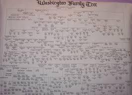 Image result for George Washington descendants